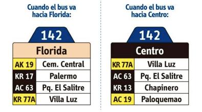 Tabla de la ruta 142 del sistema integrado de transporte