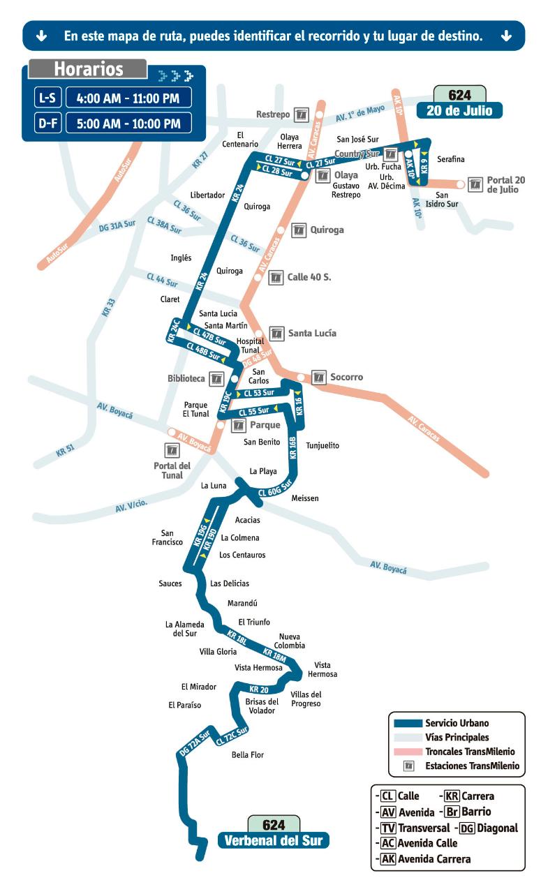 mapa Ruta 624 Verbenal del Sur - 20 de Julio SITP Bogotá