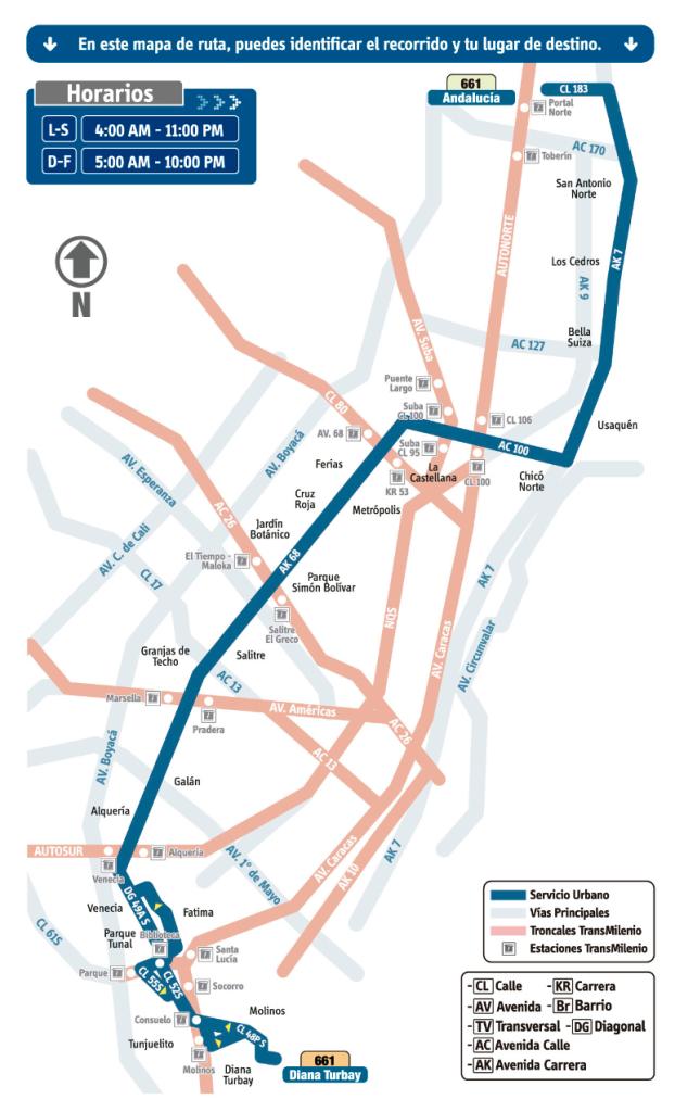 mapa Ruta 661 Andalucía - Diana Turbay SITP Bogotá
