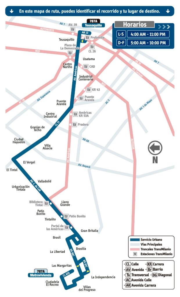 mapa Ruta 787A Metrovivienda - Teusaquillo SITP Bogotá