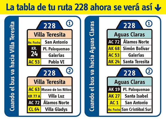 Tabla de la ruta 228 del SITP