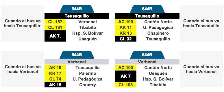 Tabla de la ruta 544B del SITP