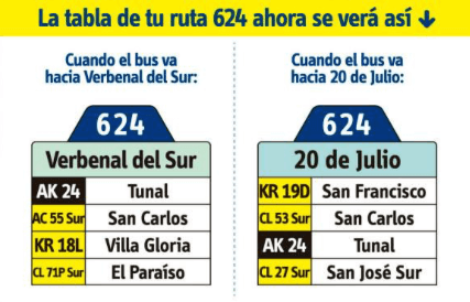 Tabla de la ruta 624 del Sistema integrado de transporte SITP