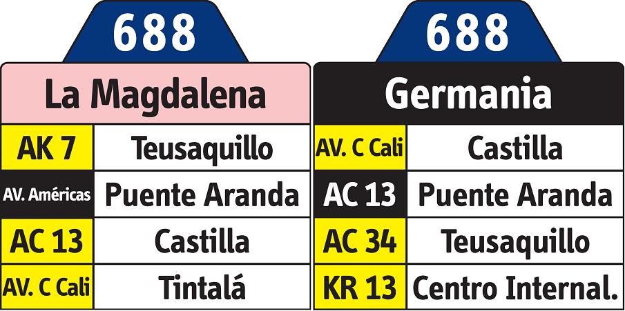 Tabla de la ruta 688 del SITP