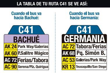 Tabla de la ruta C41 SITP