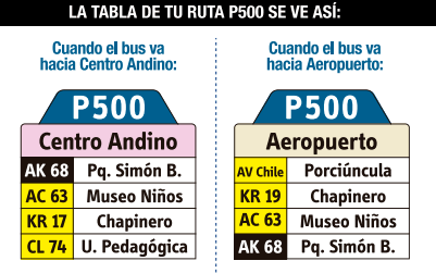 tabla de la ruta P500 sitp