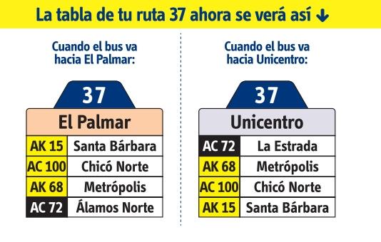 tabla de la Ruta 37 del SITP