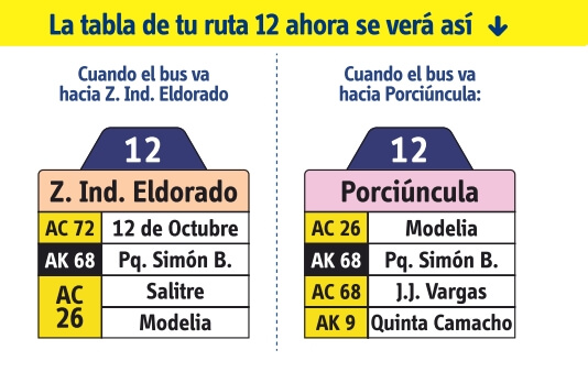 tabla de la ruta 12 del SITP