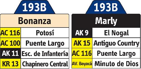 tabla de la ruta 193B del SITP