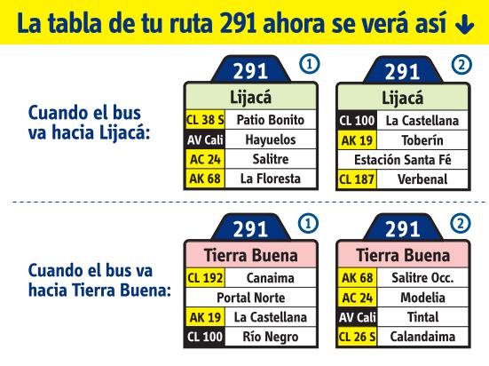 tabla de la ruta 291 del SITP