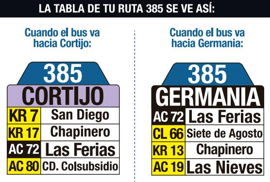tabla de la ruta 385 del sitp