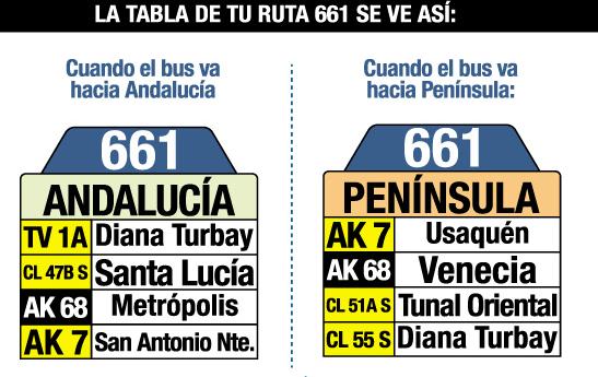 tabla de la ruta 661 del sistema integrado de transporte SITP