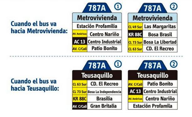 tabla de la ruta 787A del SITP