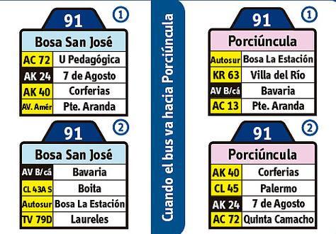 tabla de la ruta 91 del SITP