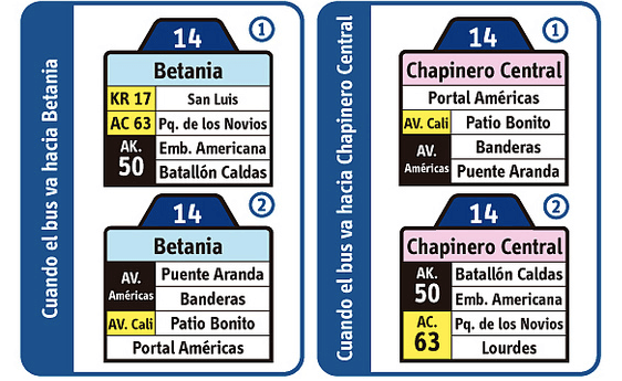 tabla de la ruta 14 del sitp