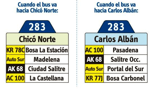 tabla de la ruta 283 del sistema integrado de transporte