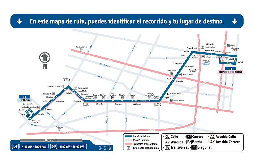 mapa Ruta 14 Betania – Chapinero SITP Bogotá