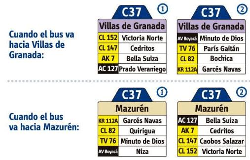 Tabla de la Ruta C37 SITP