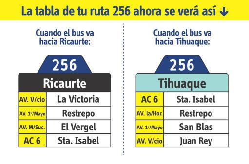 Tabla de la ruta 256 del SITP