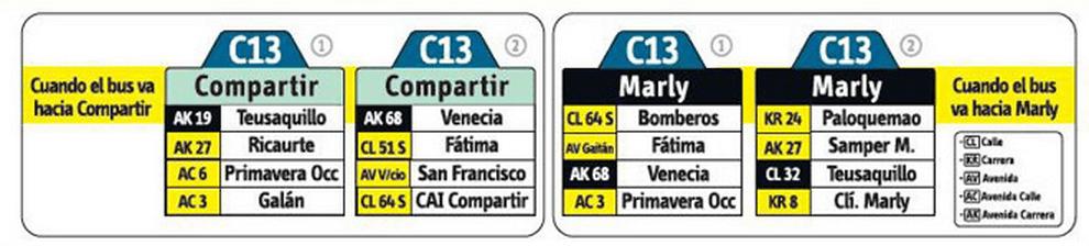 Tabla de la ruta C13 del SITP