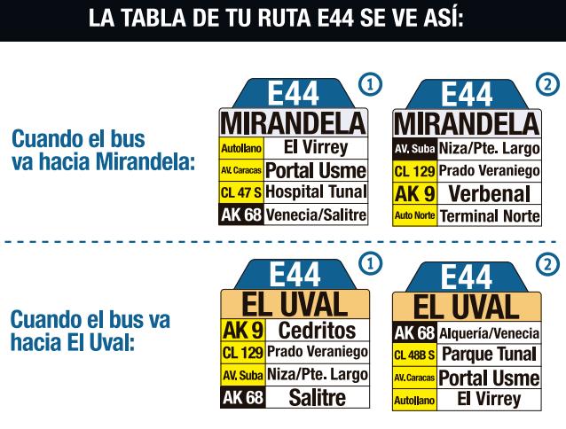Tabla de la ruta E44 del SITP