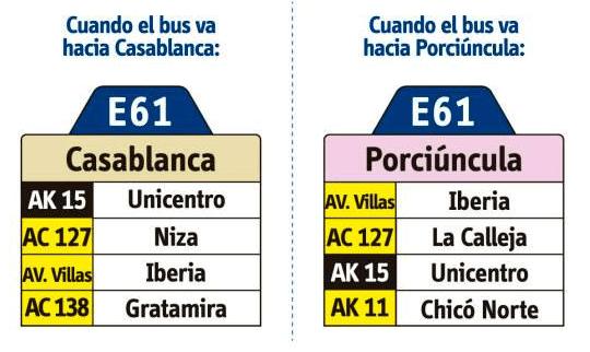 Tabla de la ruta E61 del SITP