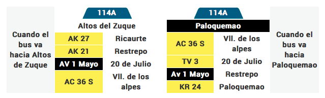 tabla de la ruta 114A del sistema integrado de transporte de Bogotá SITP