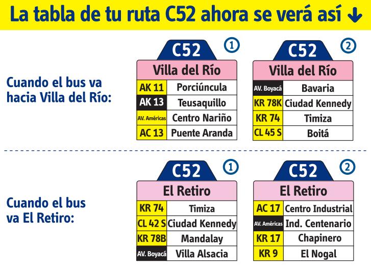 tabla de la ruta C52 del SITP