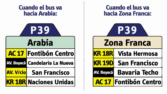 Tabla de la ruta P39 sitp bogotá