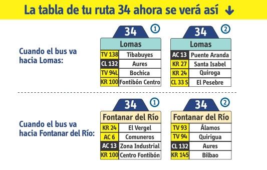 Tabla de la ruta 34 del SITP