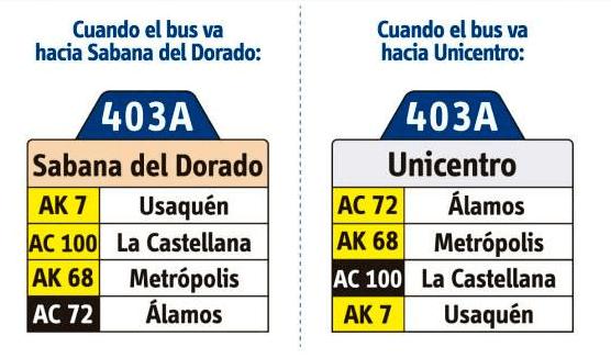 Tabla de la ruta 403A del SITP