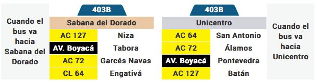Tabla de la ruta 403B del sistema integrado de transporte de Bogota SITP