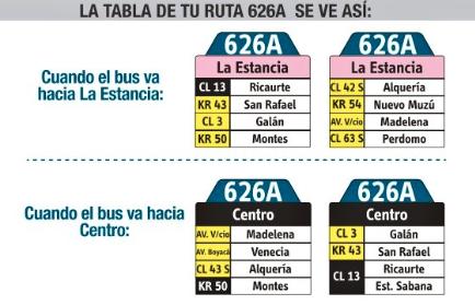 Tabla de la ruta 626A del sistema integrado de transporte de bogotá SITP