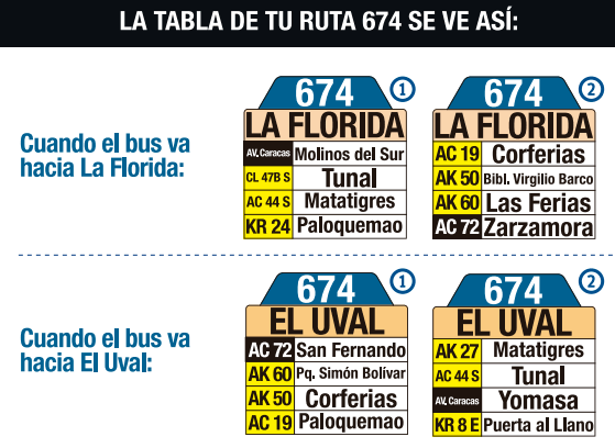Tabla de la ruta 674 del sistema integrado de transporte