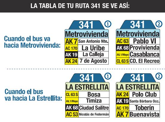 tabla de la ruta 341 del SITP
