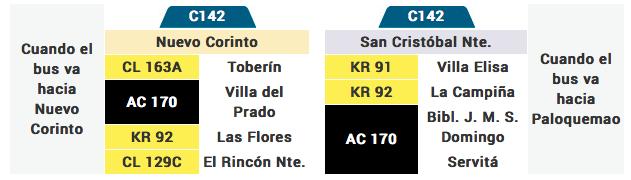 tabla de la ruta C142 del sistema integrado de transporte de Bogotá SITP
