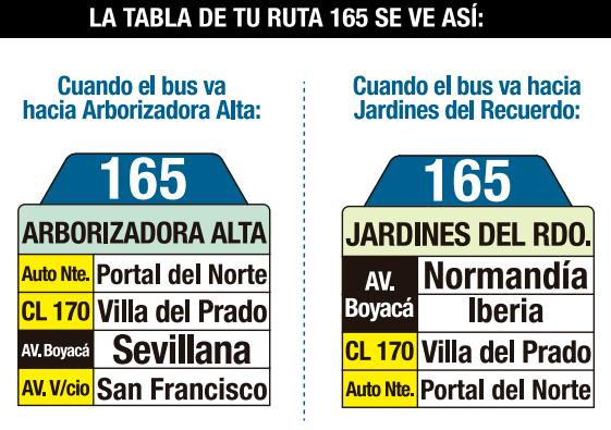 Tabla ruta 165 del SITP