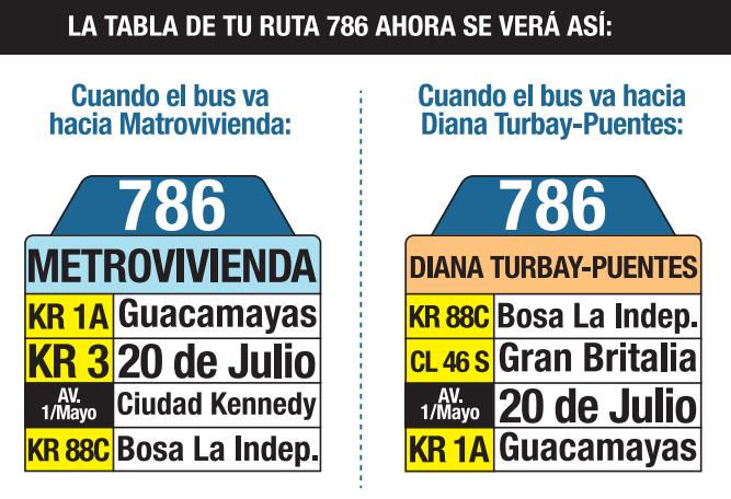 tabla de la ruta 786 del SITP