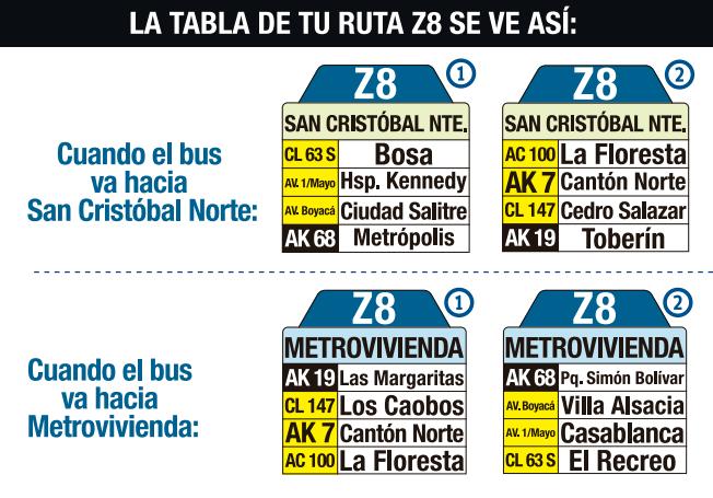tabla de la ruta Z8 sitp