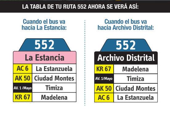Tabla de la ruta 552 del SITP
