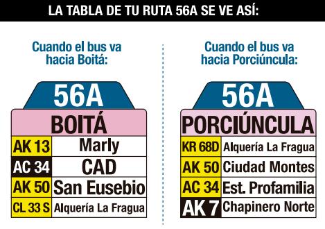 tabla de la ruta 56A del SITP bogota
