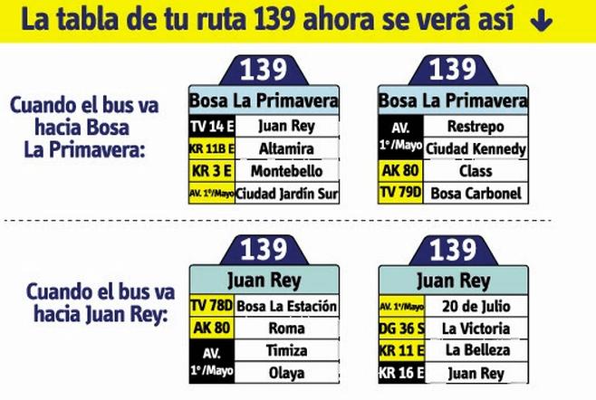 Tabla de la ruta 139 del SITP