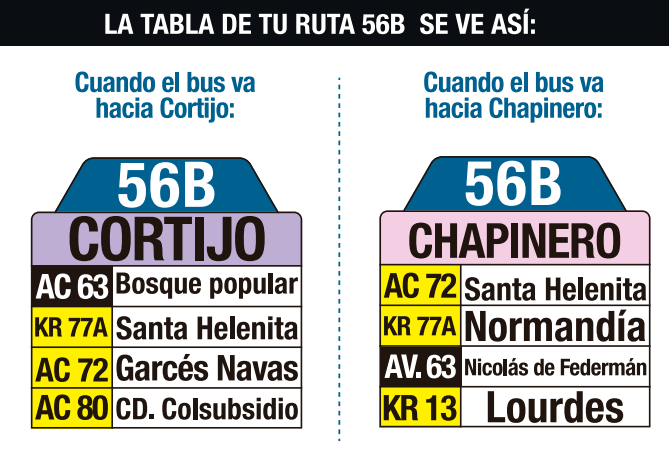 Tabla de la ruta 56B del SITP