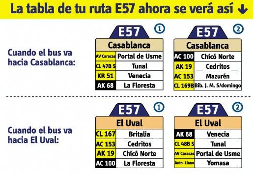 Tabla de la ruta E57 del SITP