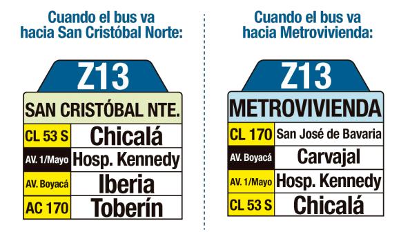 Tabla de la ruta Z13 SITP