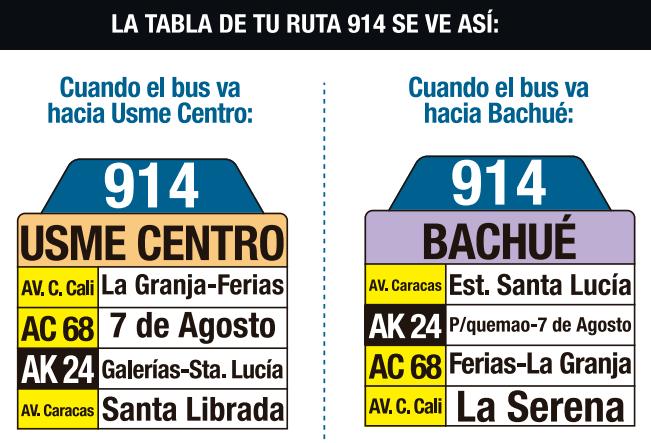 tabla de la ruta 914 del SITP