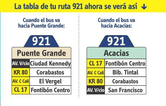 tabla de la ruta 921 del SITP