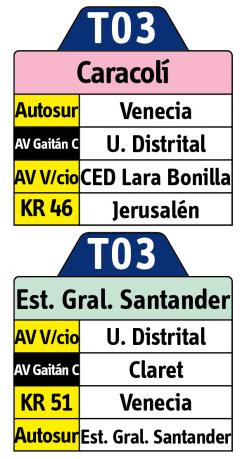 tabla de la ruta T03 Sitp