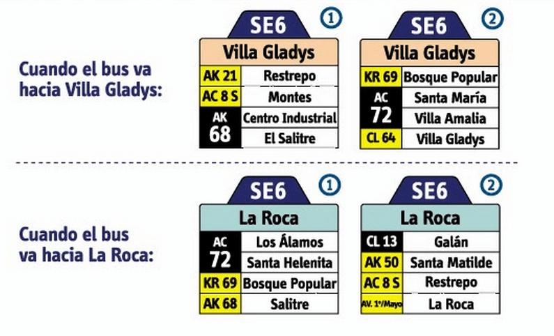 tabla de ruta SE6 sitp