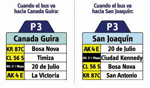 tabla de la ruta P3 del SITP bogotá
